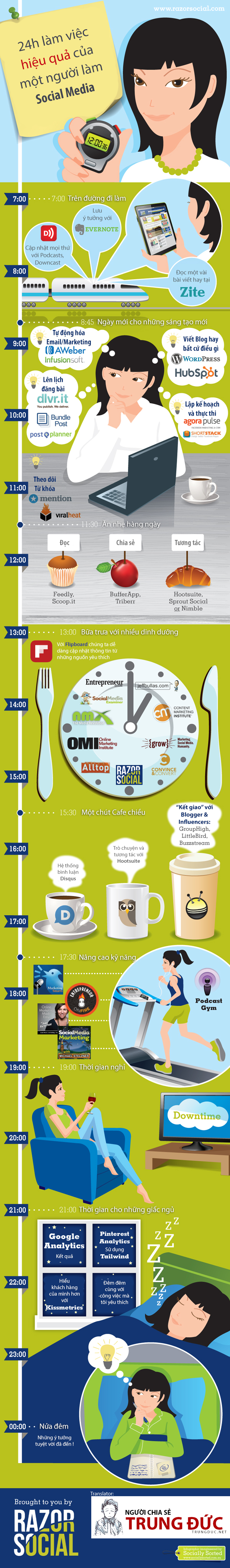 24h social media tools infographic