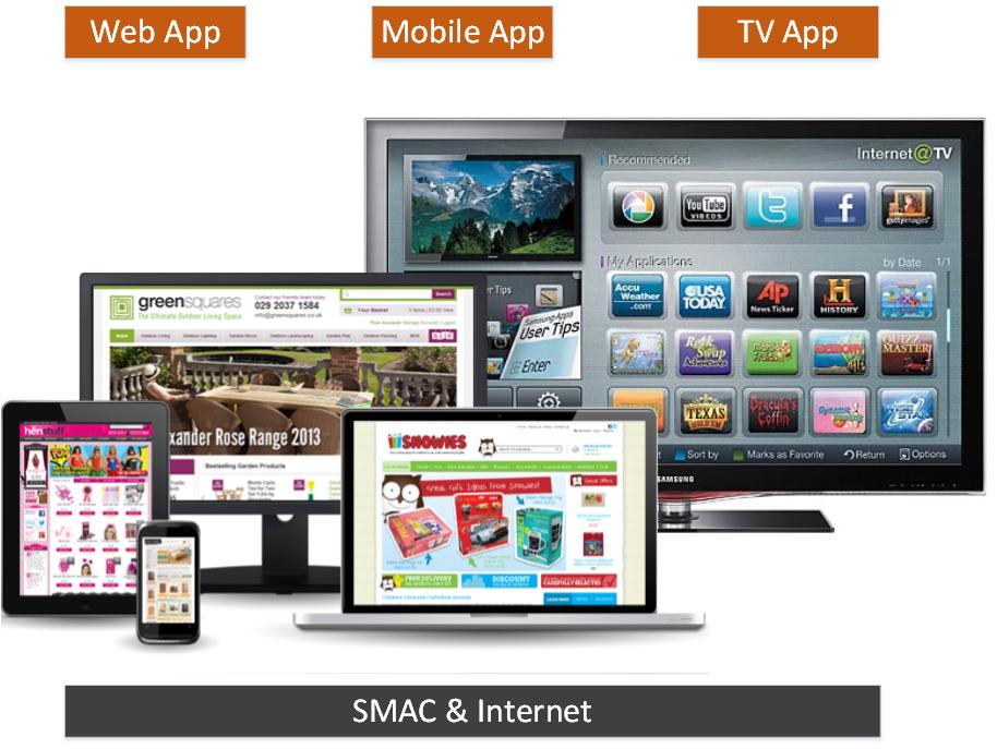 Ứng dụng (Application) nền Web, Mobile và Tv - 4 màn hình