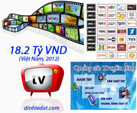 Quảng cáo truyền hình chiếm 18.2 tỷ VND tại Việt Nam 2012