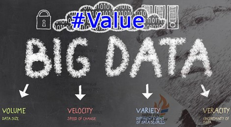 Big Data Vietnam and World view Dinh Le Dat 2014